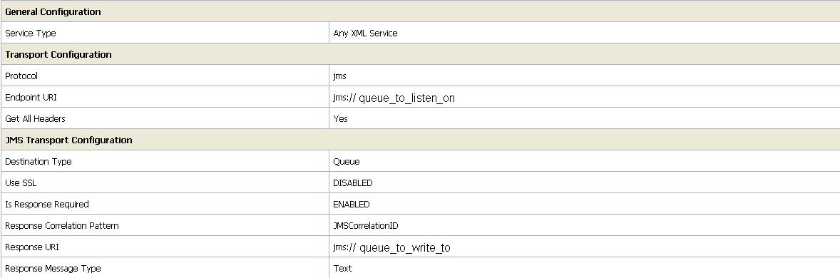 proxyservice