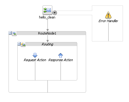 how to add jms endpoint in soapui